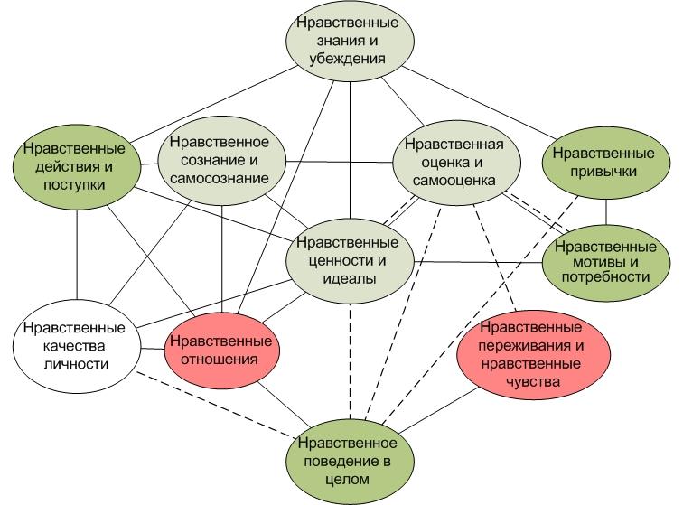 Что значит связанные организации