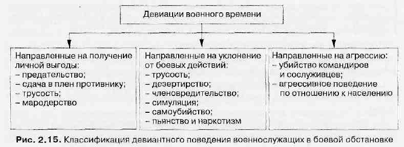 akkordi-cherniy-lukich-konchilis-patroni